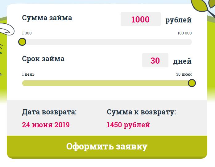 Официальный сайт компании «Срочноденьги»